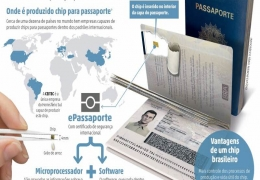 Chip do Passaporte